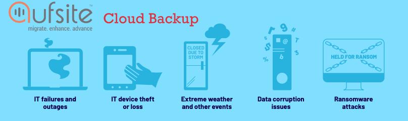 Aufsite Cloud Backup